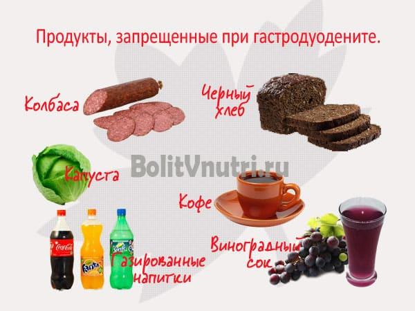 Диета, продукты запрещенные: хлеб черный, кофе, газированные напитки, капуста