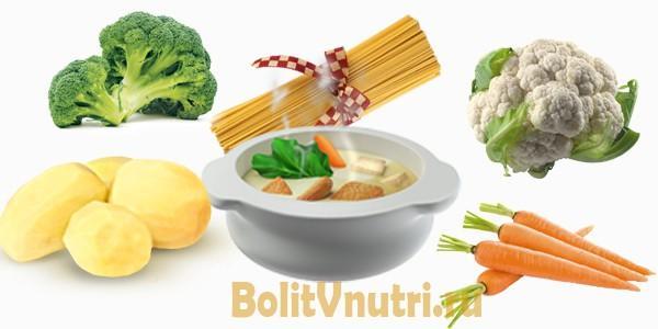 diets - Симптомы и лечение гастродуоденального рефлюкса
